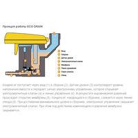 Устройство для отвода конденсата Kaeser ECO–DRAIN 12