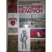 Энциклопедия История Беларуси