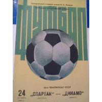 1983 год Спартак Москва--Динамо Минск
