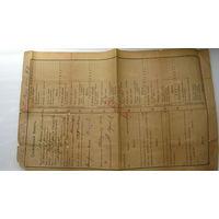 1915 г. Санитарный билет ( Удостоверение личности больного . Это как паспорт )