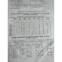 Царская Россия. КАЛЕНДАРЬ НА 1875 год.