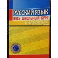 Русский язык.Весь школьный курс в таблицах.  Л.Петкевич.