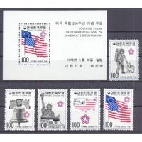 Южная Корея 200 лет США космос