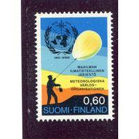 Финляндия. 100 лет метеорологии