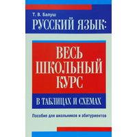 Русский язык. Весь школьный курс в таблицах и схемах (уценка)