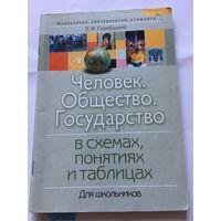 Гламбоцкий человек общество государство 2006г 140стр