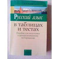 Русский язык в таблицах и тестах.Пособие для подготовки к ЦТ. Ткачева Т.Л.-11 издание.