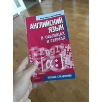 Английский язык в схемах