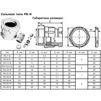 Кабельный ввод с гайкой PG 42 (Гермоввод)